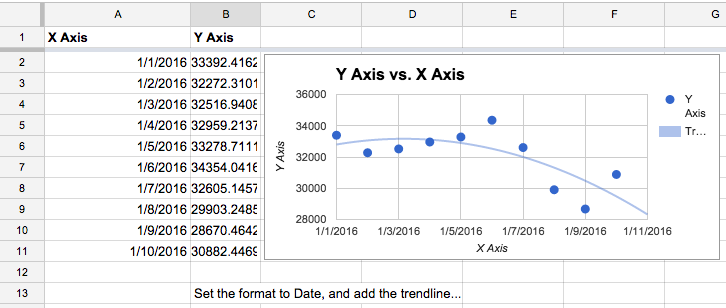 Add Trendline with Date format